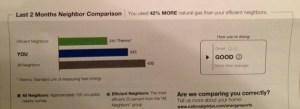 National grid energy report cropped